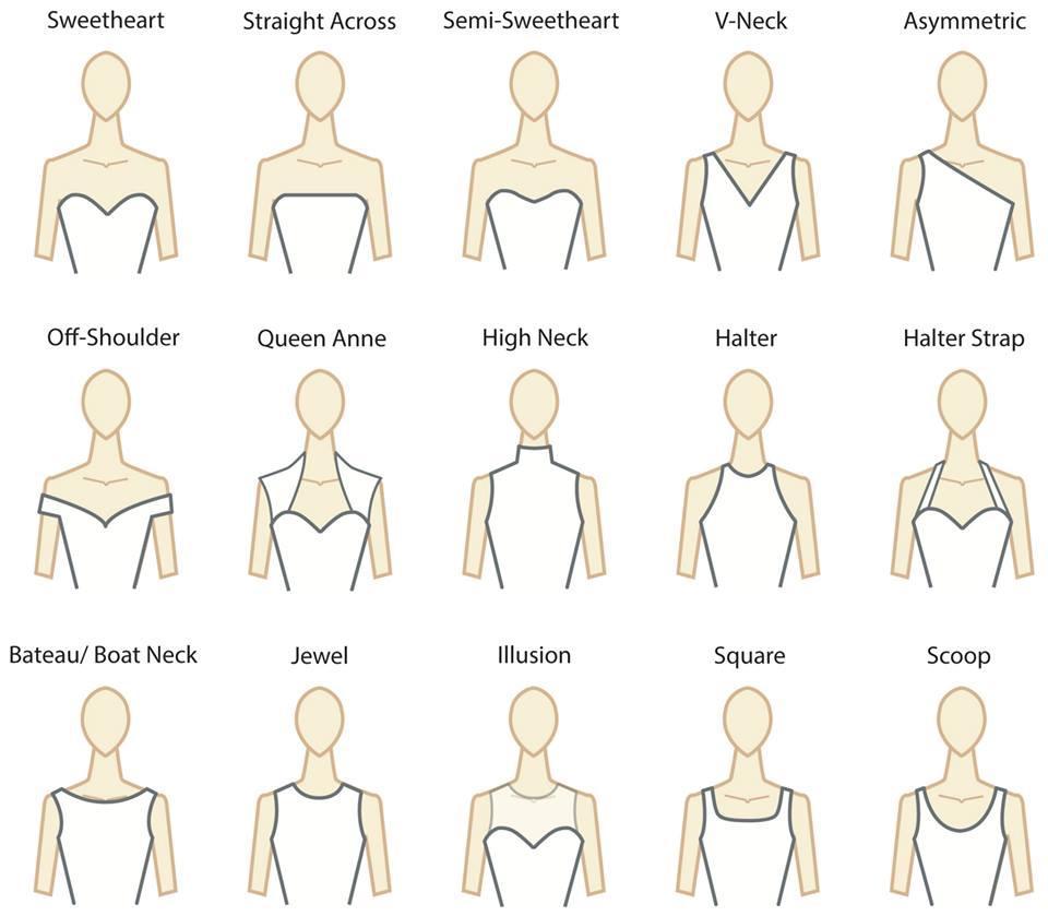 The Best Necklines by Body Type | BridetoBride